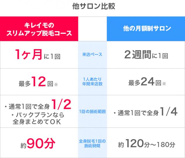 image_hikaku